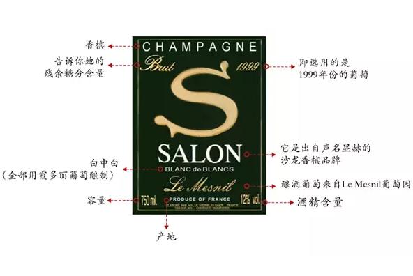怎么破解香槟的独白语——酒标,你知道吗?