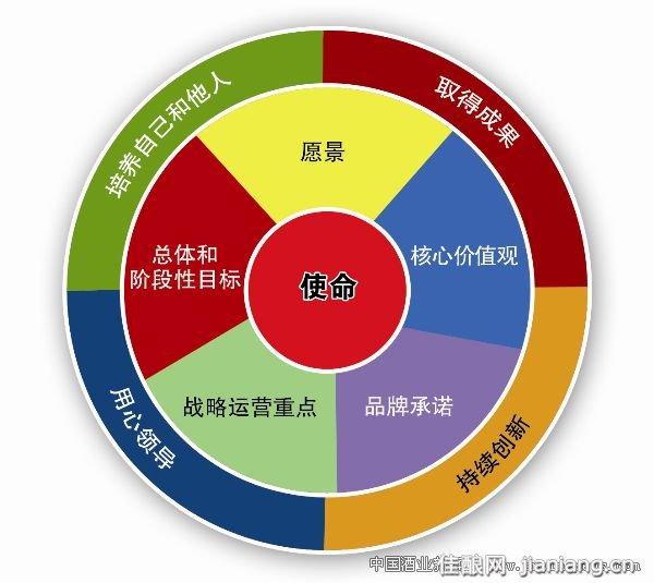 中国罗盘矢量图