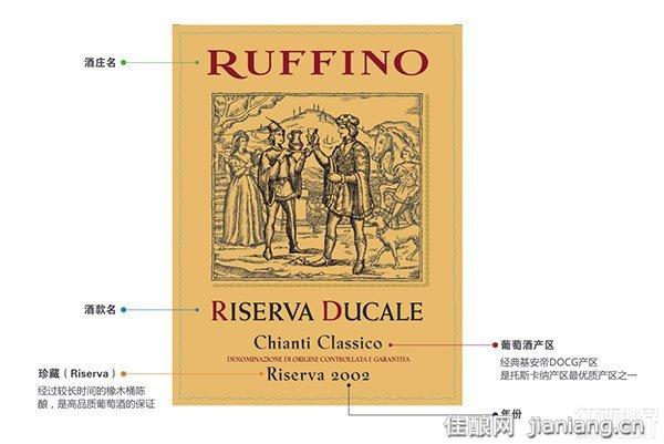 解读意大利葡萄酒酒标含义