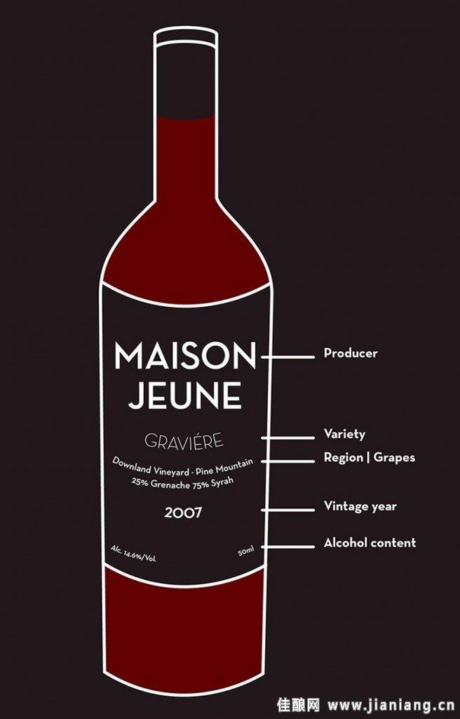 素描红酒瓶子图片步骤图