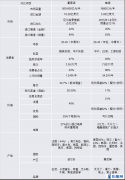 大势:对中国酒业2016年的七大猜想