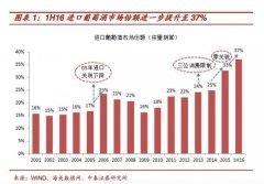 上半年葡萄酒进口额11.9亿美元 同比大增6