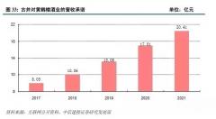 """黄鹤楼1-9月销售收入翻番 """"古井系""""正改"""