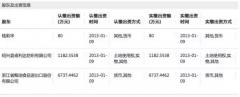 1.6亿会稽山获塔牌14.78%股权 绍兴黄酒三