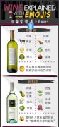当葡萄酒遇上Emoji