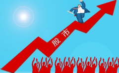 通胀预期+国企改革成股价催化剂