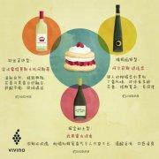 草莓蛋糕和什么酒最配