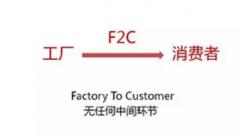 深度详解F2C模式对中国白酒企业的意义