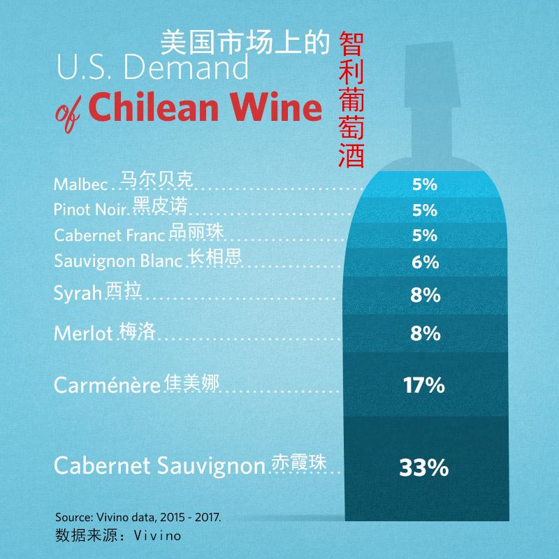 智利葡萄酒:品味智利的独特风土