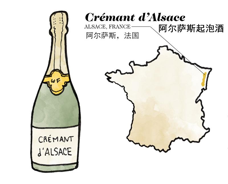 漫谈法国起泡酒