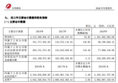 舍得酒业年报发布:多项核心指标大幅提升 净利超近5年总和