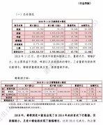 2018年1-12月酒类进口统计分析
