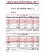 2019年1-5月酒类进口分析