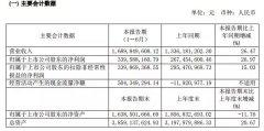 水井坊2019年上半年营收16.90亿 净利润3.