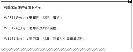 加入中国白酒的WSET课程的内容是什么?