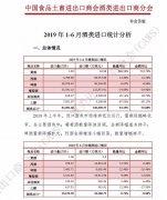2019年1-6月酒类进口分析