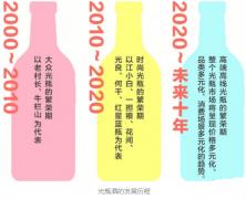 1200亿的光瓶酒市场