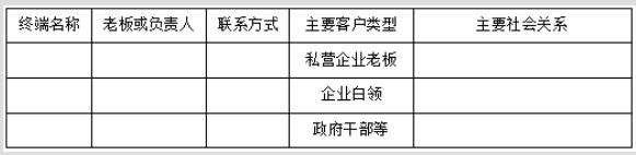 """酒店酒水销售技巧_传统烟酒店渐成""""鸡肋"""" 白酒如何向异业终端要增量?-酒类营销 ..."""